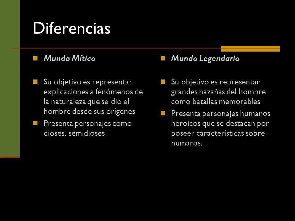 Diferencias Mundo Mítico