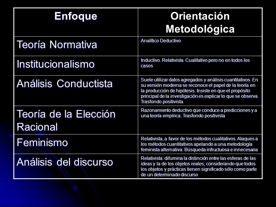 Orientación Metodológica