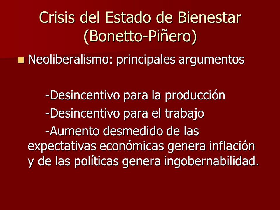 Crisis del Estado de Bienestar (Bonetto-Piñero)