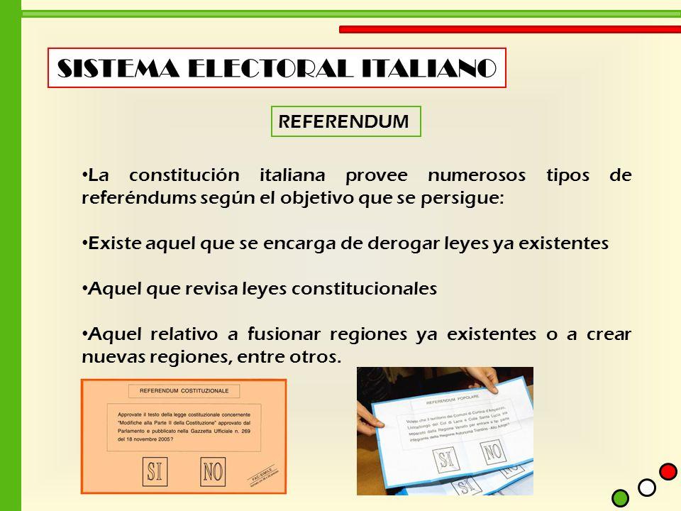 SISTEMA ELECTORAL ITALIANO