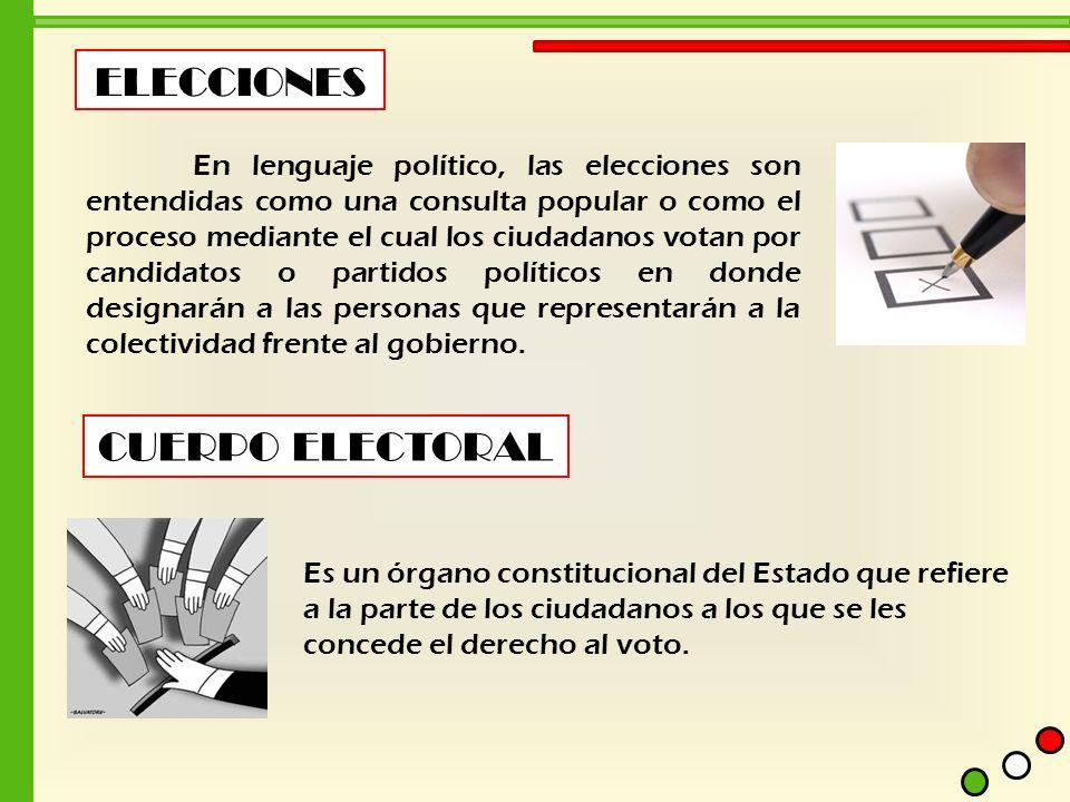 ELECCIONES CUERPO ELECTORAL
