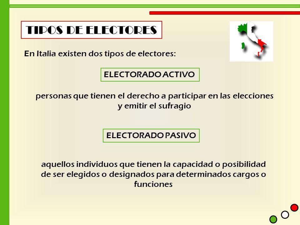 TIPOS DE ELECTORES En Italia existen dos tipos de electores: