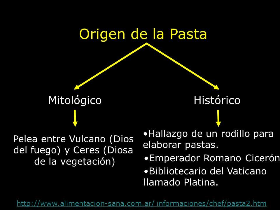 Origen de la Pasta Mitológico Histórico Hallazgo de un rodillo para