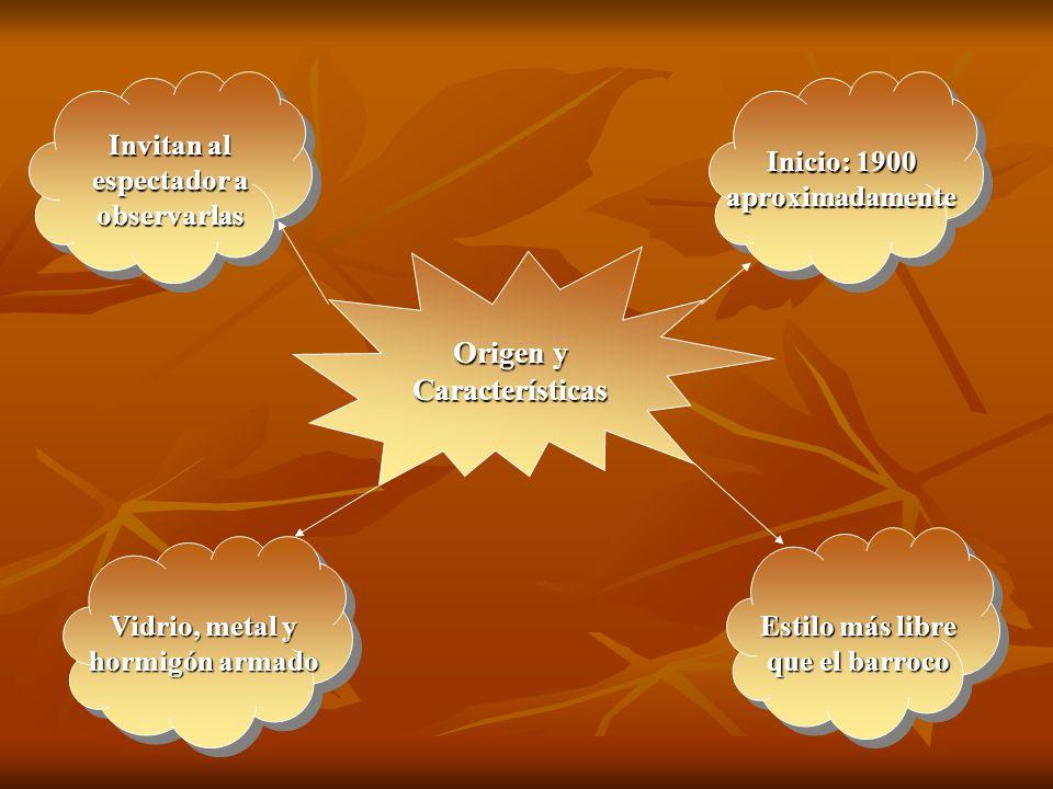 Origen y Características