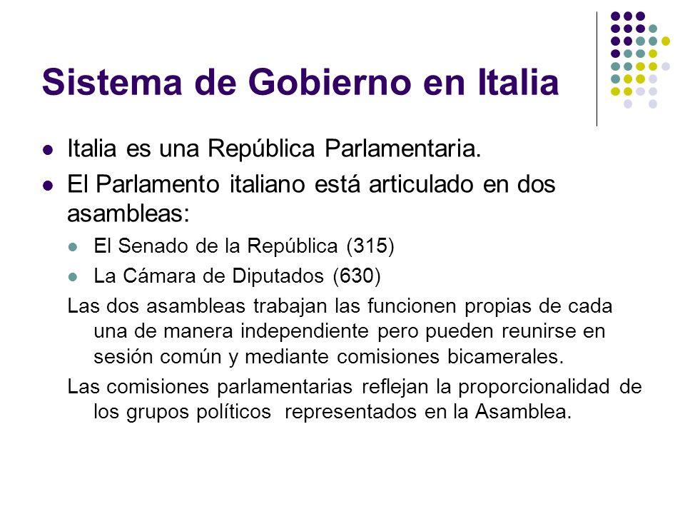 Sistema de Gobierno en Italia