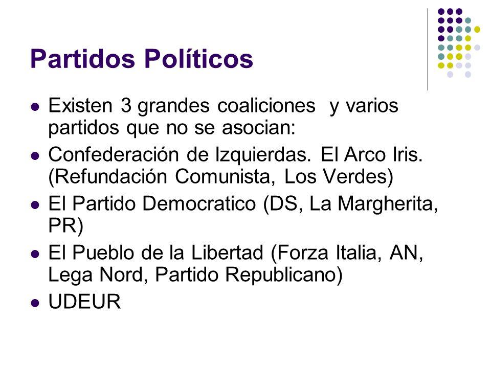 Partidos Políticos Existen 3 grandes coaliciones y varios partidos que no se asocian: