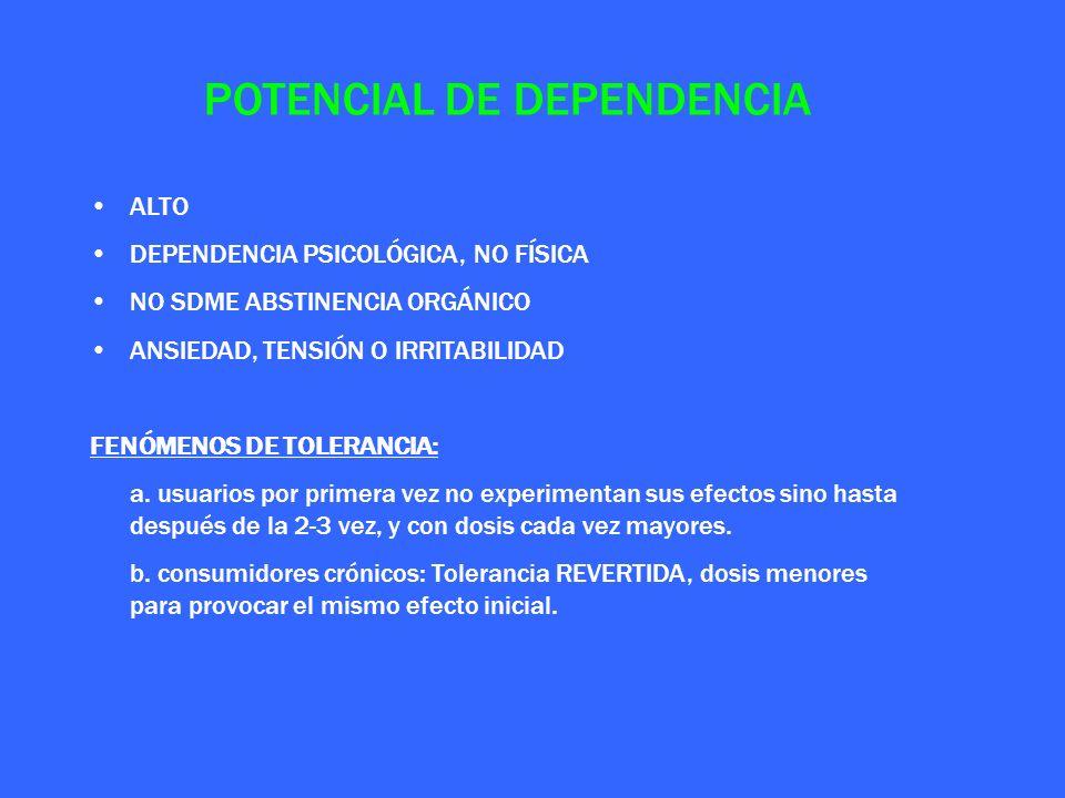 POTENCIAL DE DEPENDENCIA