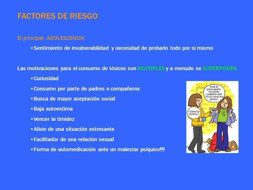 FACTORES DE RIESGO El principal: ADOLESCENCIA