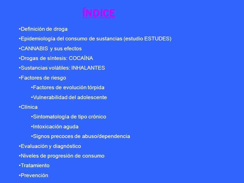 ÍNDICE Definición de droga