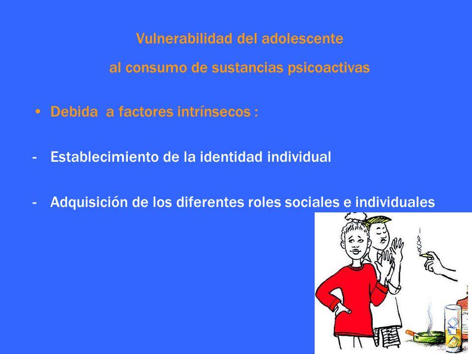 Vulnerabilidad del adolescente al consumo de sustancias psicoactivas
