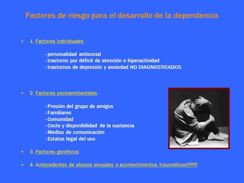 Factores de riesgo para el desarrollo de la dependencia