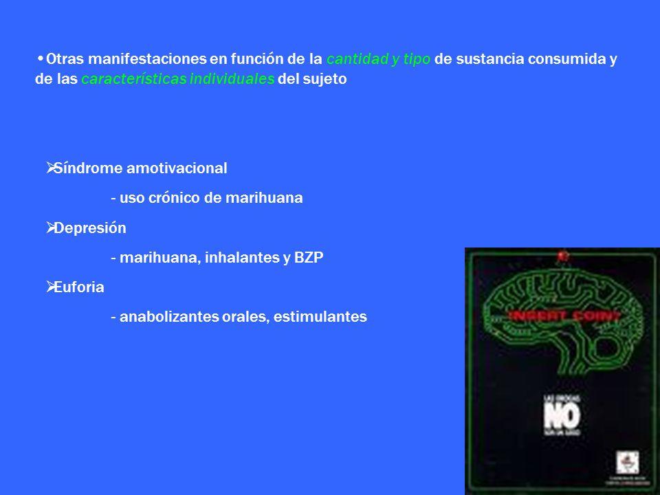 Síndrome amotivacional - uso crónico de marihuana Depresión
