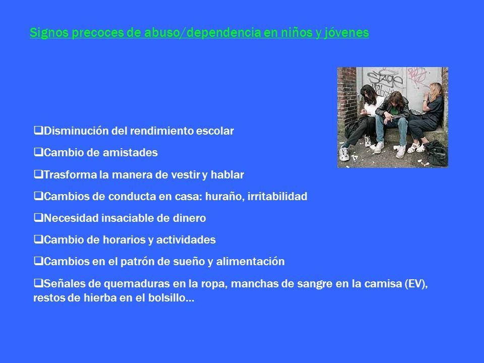 Signos precoces de abuso/dependencia en niños y jóvenes