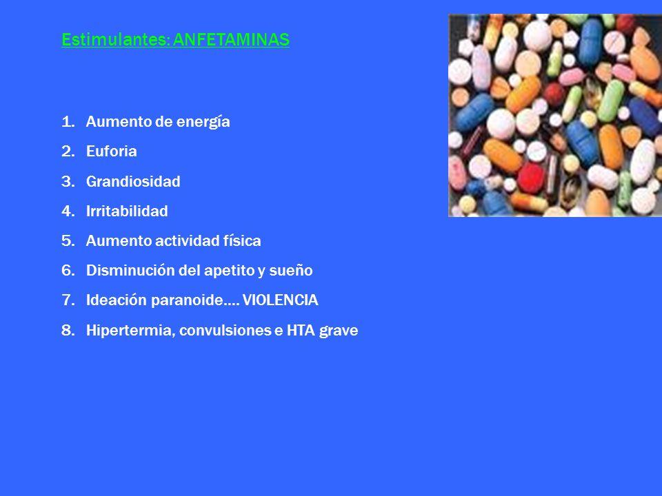 Estimulantes: ANFETAMINAS