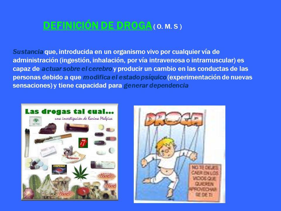 DEFINICIÓN DE DROGA ( O. M. S )