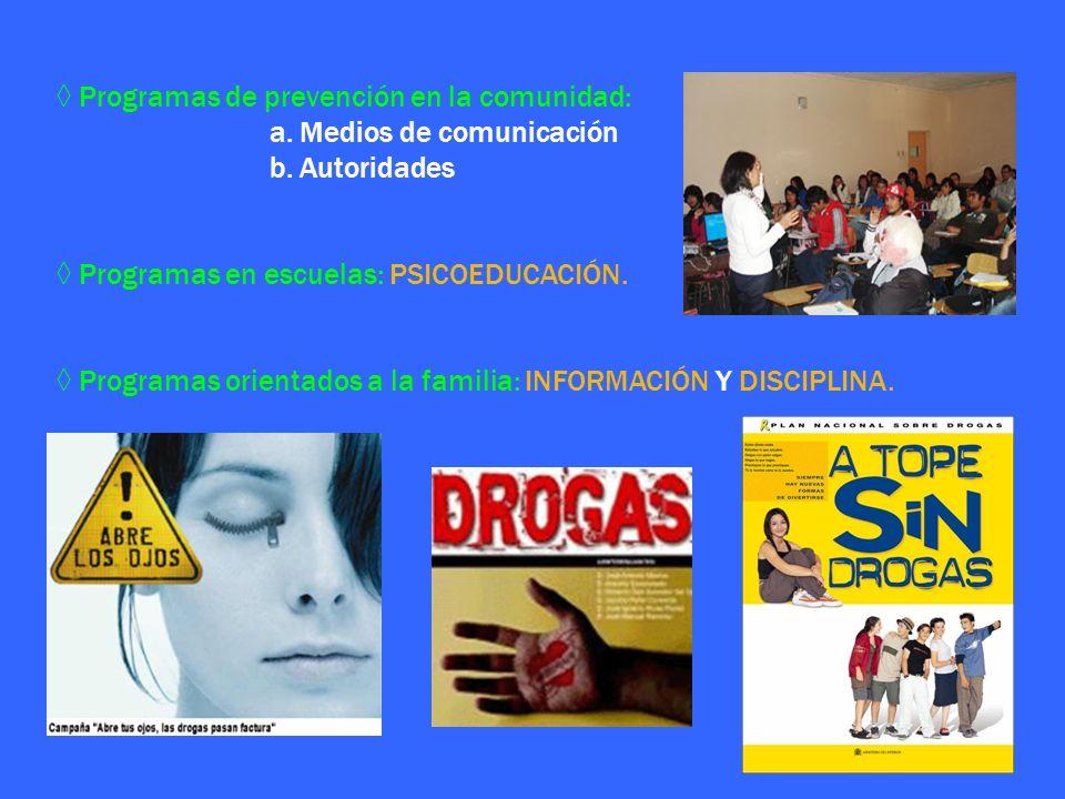 ◊ Programas de prevención en la comunidad: