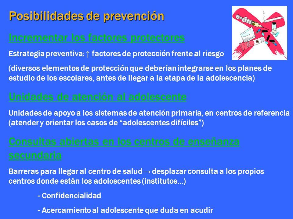 Posibilidades de prevención