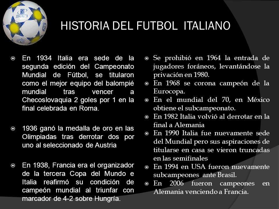 HISTORIA DEL FUTBOL ITALIANO
