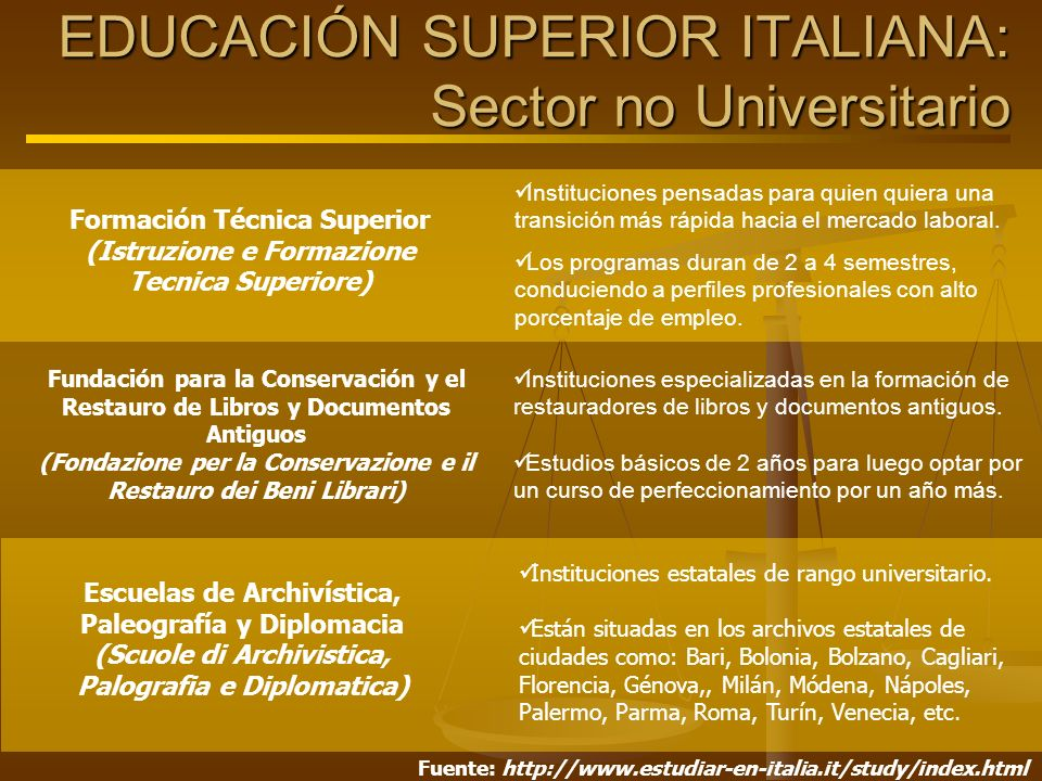 EDUCACIÓN SUPERIOR ITALIANA: Sector no Universitario