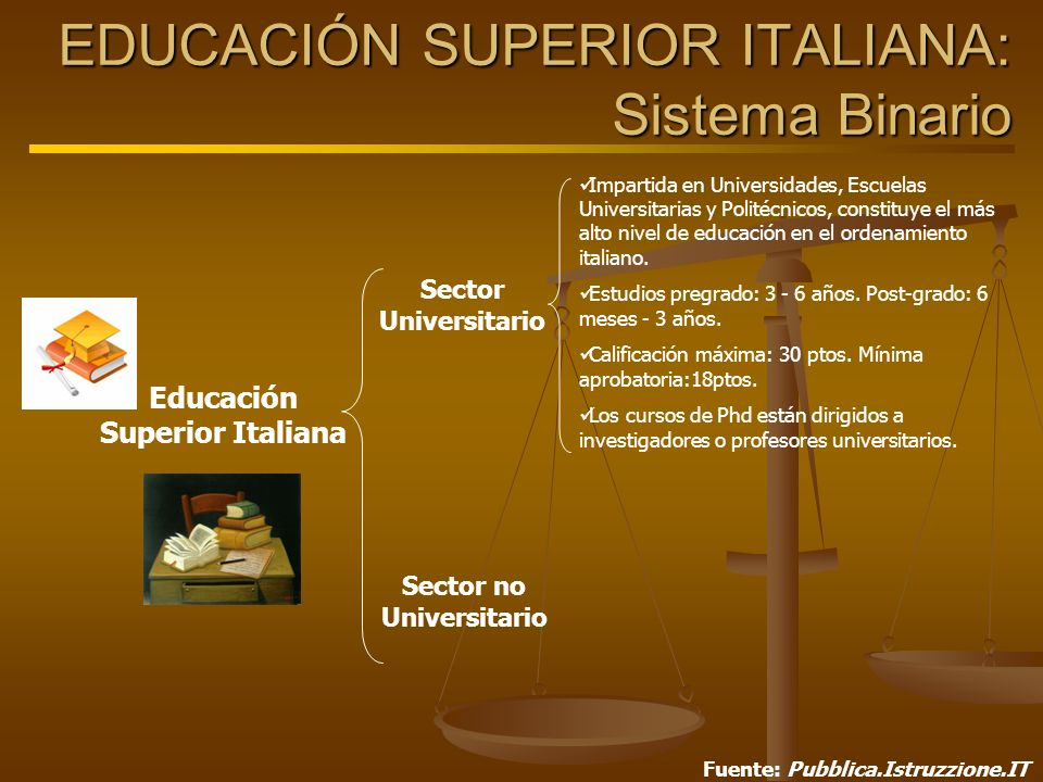 EDUCACIÓN SUPERIOR ITALIANA: Sistema Binario