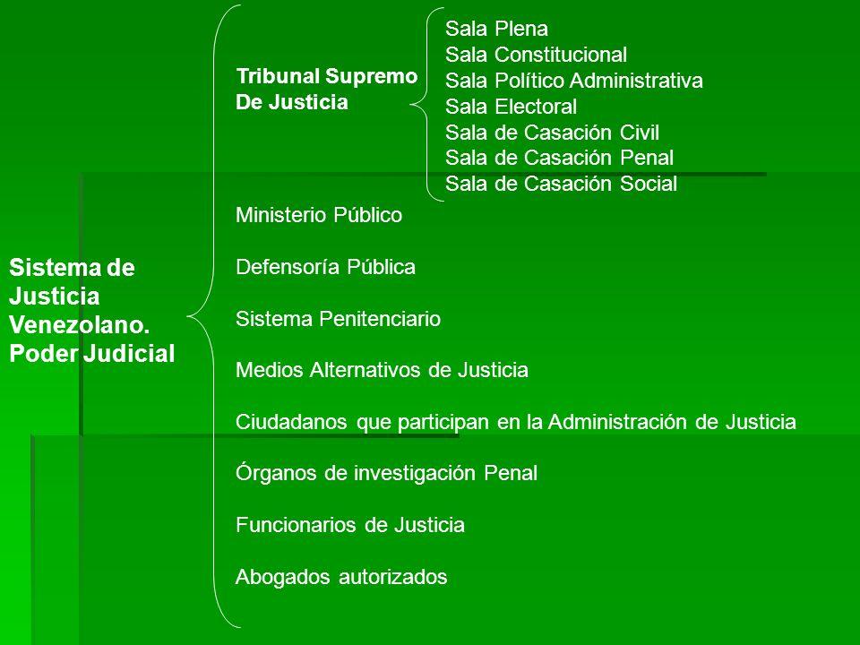 Sistema de Justicia Venezolano. Poder Judicial Sala Plena