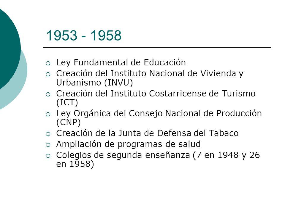 1953 - 1958 Ley Fundamental de Educación