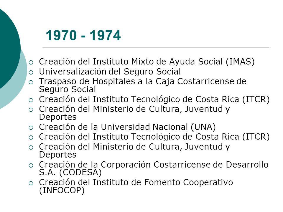 1970 - 1974 Creación del Instituto Mixto de Ayuda Social (IMAS)