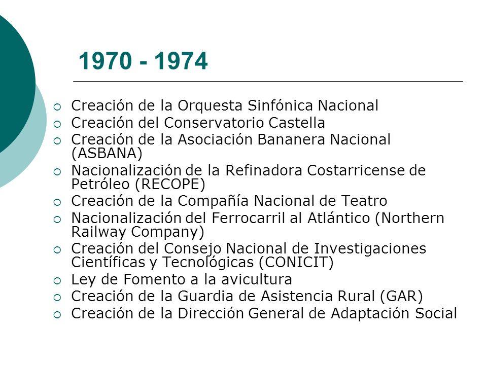 1970 - 1974 Creación de la Orquesta Sinfónica Nacional