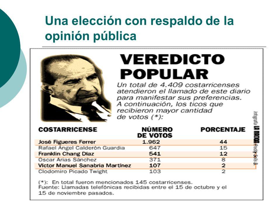 Una elección con respaldo de la opinión pública
