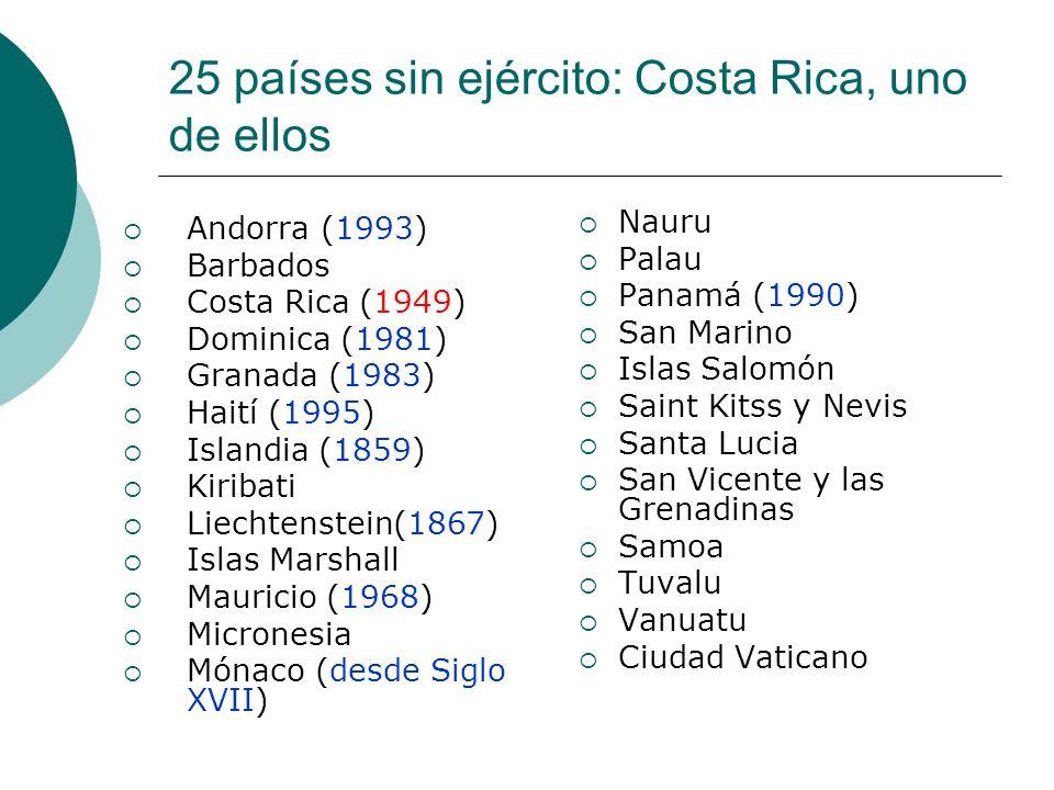 25 países sin ejército: Costa Rica, uno de ellos