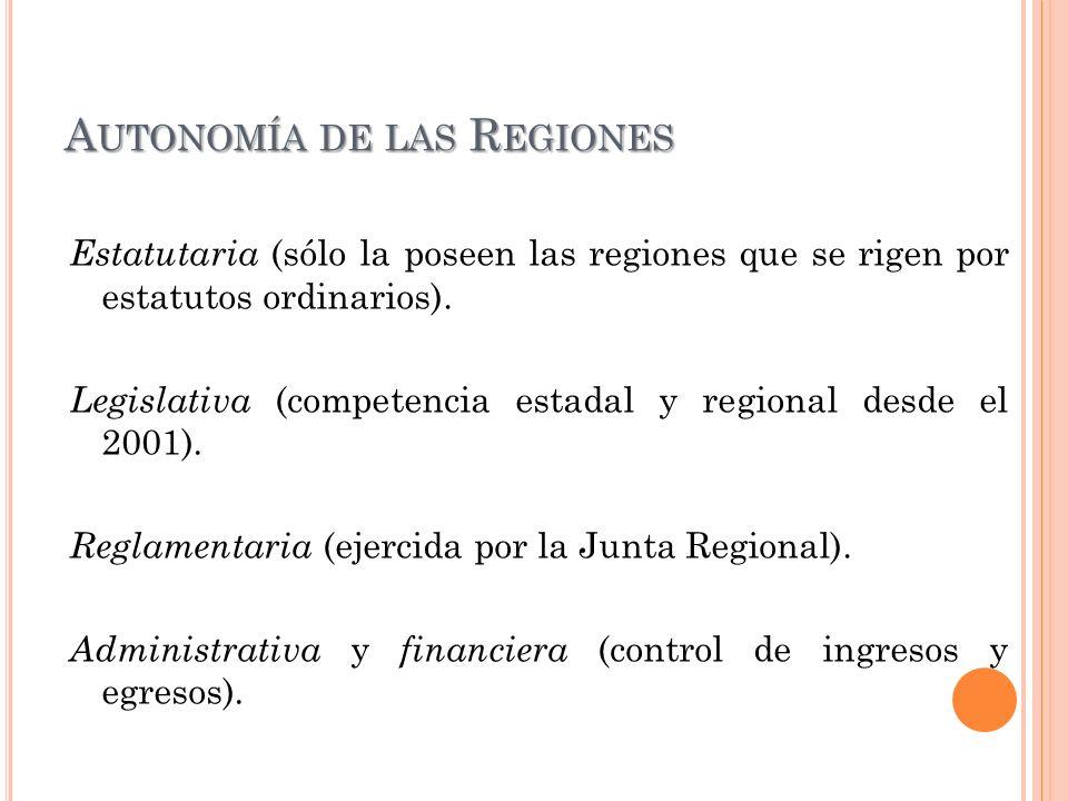 Autonomía de las Regiones