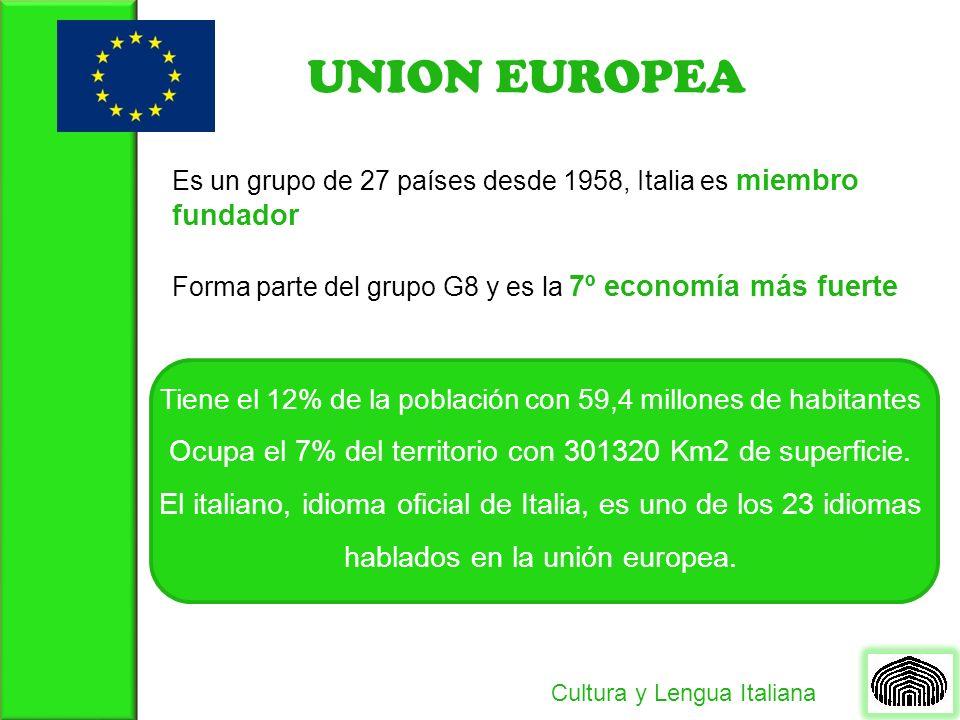 UNION EUROPEA Ocupa el 7% del territorio con 301320 Km2 de superficie.
