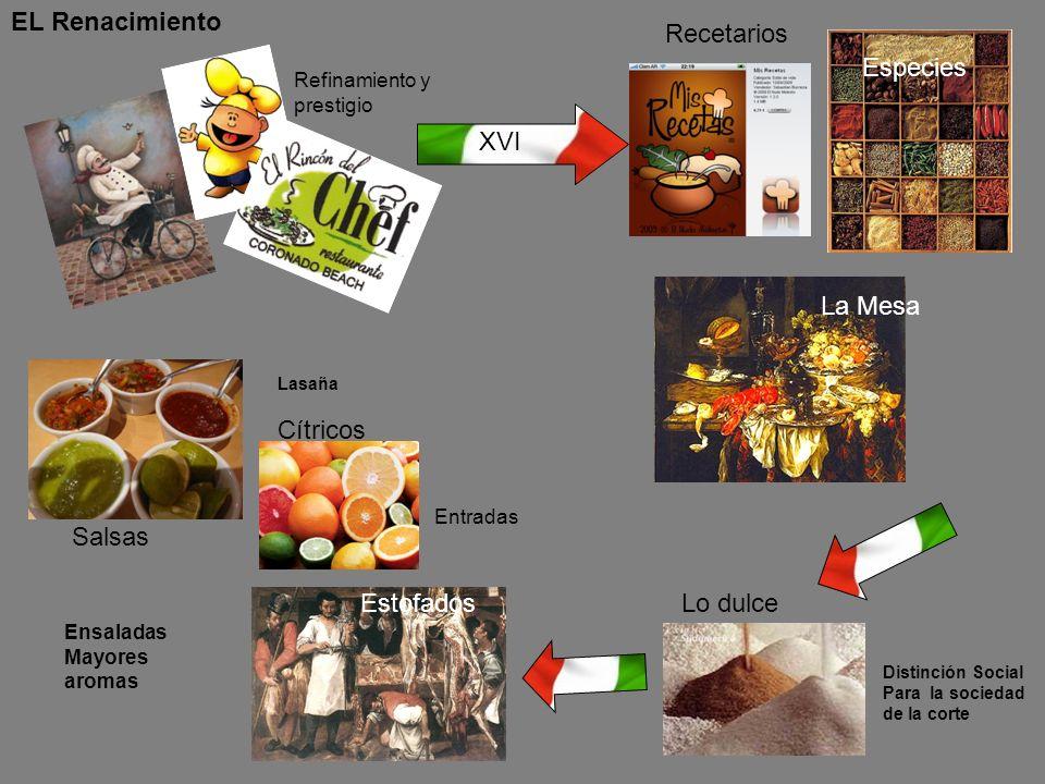 EL Renacimiento Recetarios Especies XVI La Mesa Cítricos Salsas