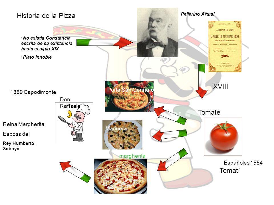 Historia de la Pizza XVIII Tomate Tomatí Porta San Gennaro