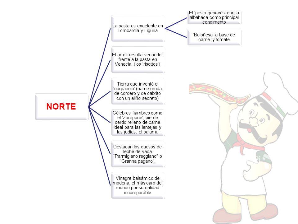 NORTE El pesto genovés con la albahaca como principal condimento