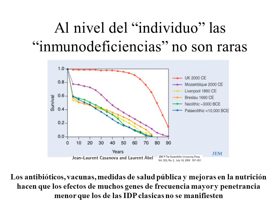 Al nivel del individuo las inmunodeficiencias no son raras