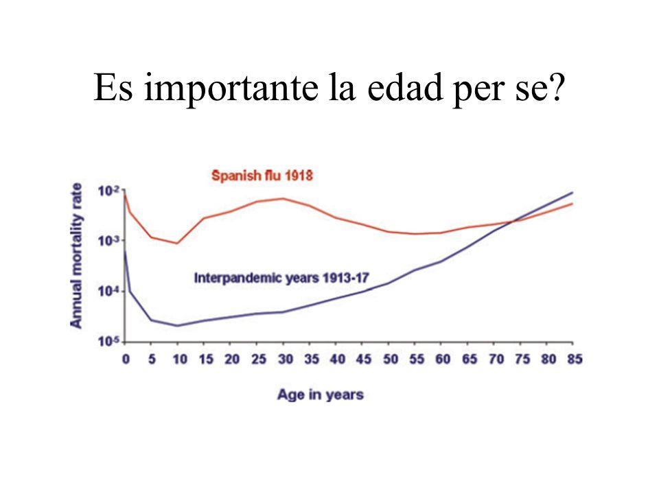 Es importante la edad per se