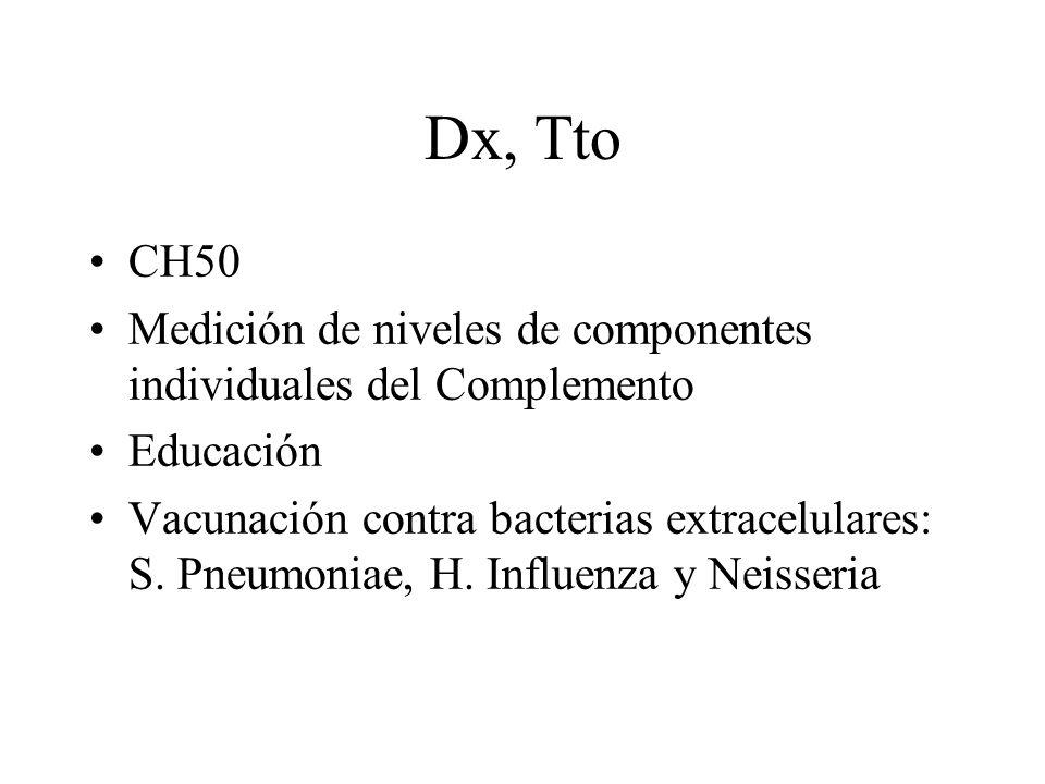Dx, Tto CH50. Medición de niveles de componentes individuales del Complemento. Educación.