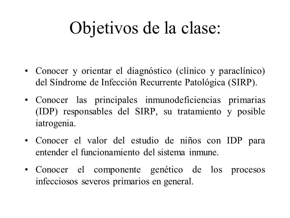 Objetivos de la clase: Conocer y orientar el diagnóstico (clínico y paraclínico) del Síndrome de Infección Recurrente Patológica (SIRP).