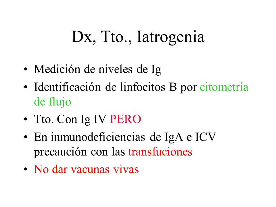 Dx, Tto., Iatrogenia Medición de niveles de Ig