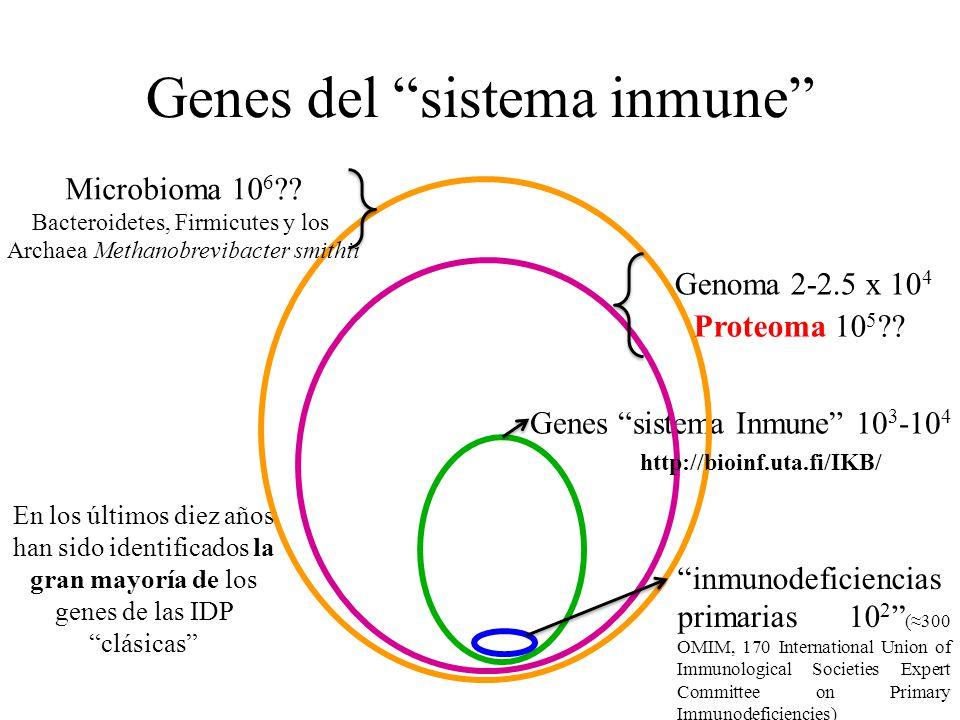 Genes del sistema inmune