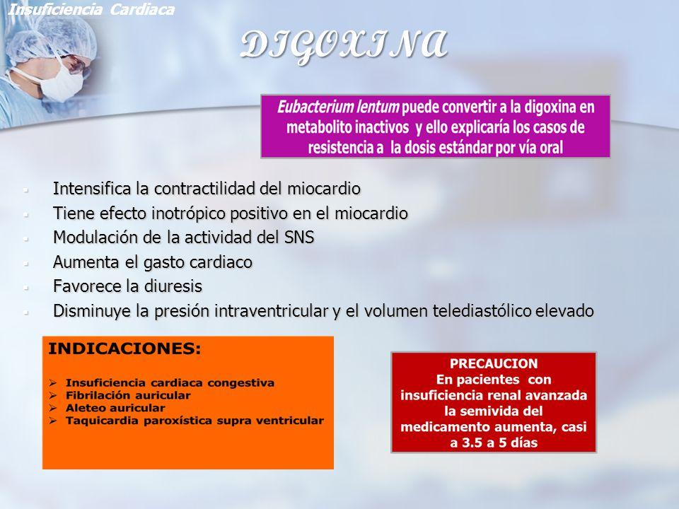 DIGOXINA Intensifica la contractilidad del miocardio
