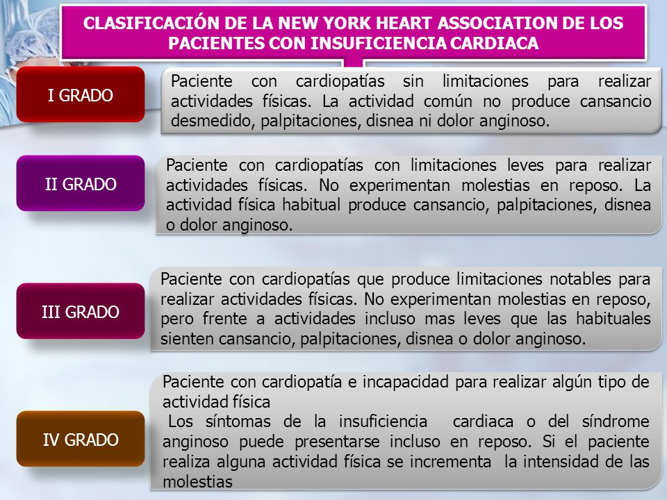 CLASIFICACIÓN DE LA NEW YORK HEART ASSOCIATION DE LOS PACIENTES CON INSUFICIENCIA CARDIACA