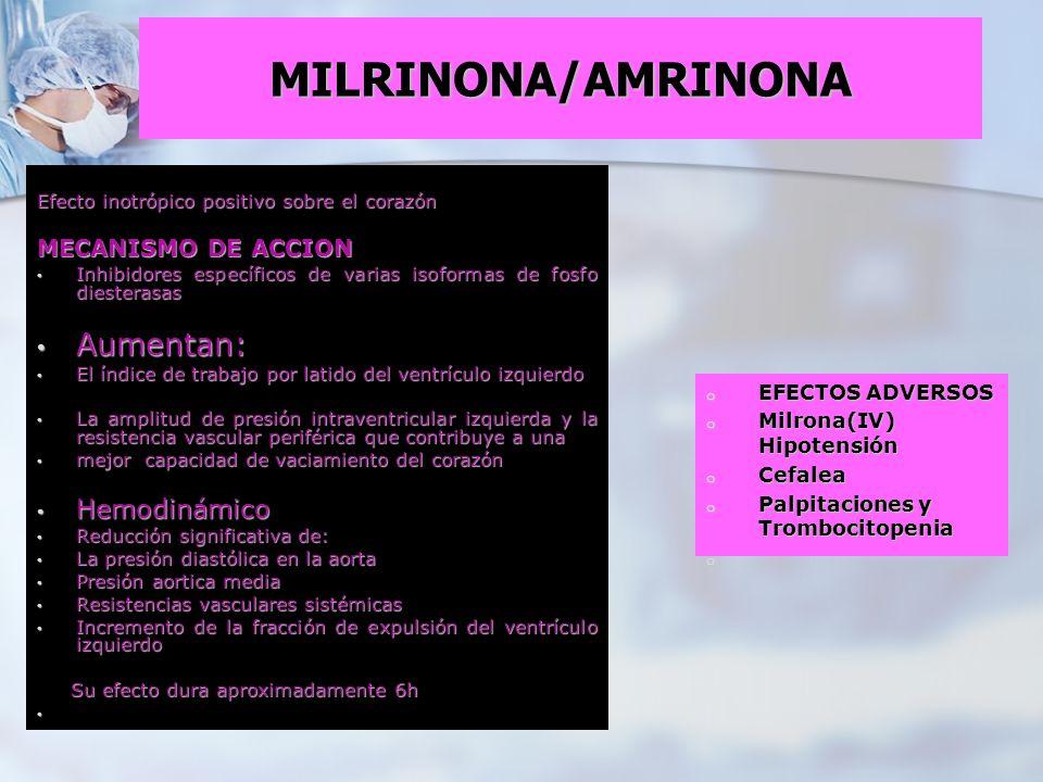 MILRINONA/AMRINONA Aumentan: Hemodinámico MECANISMO DE ACCION