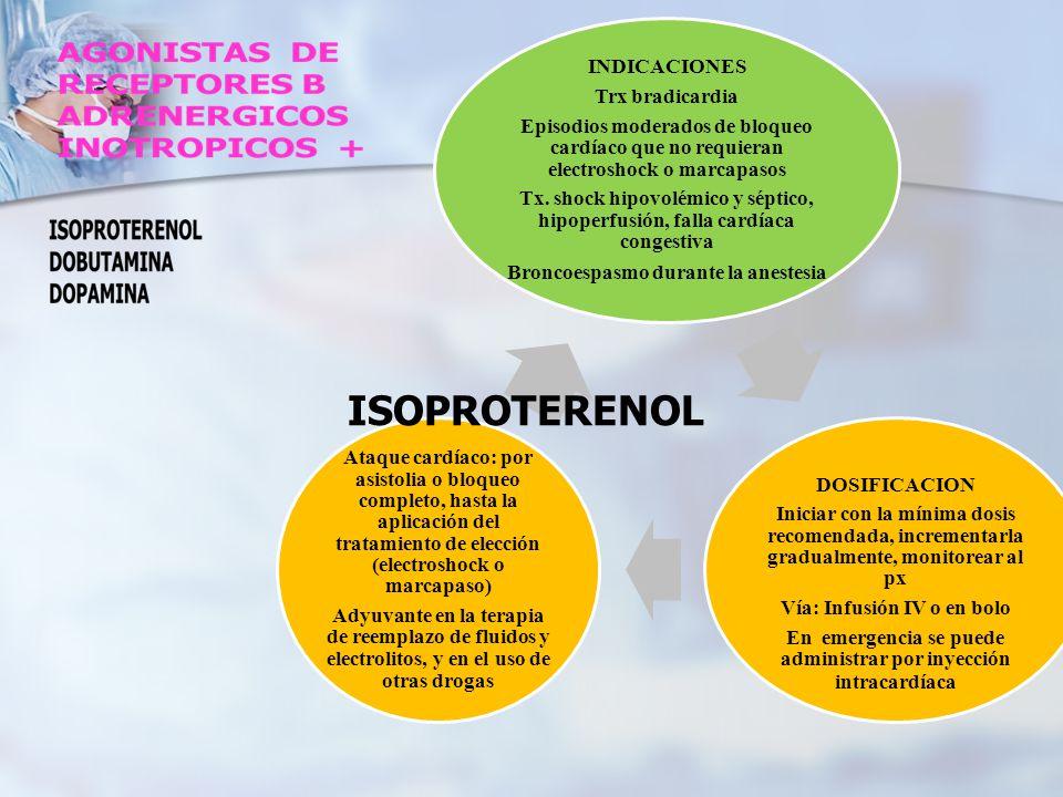 ISOPROTERENOL INDICACIONES