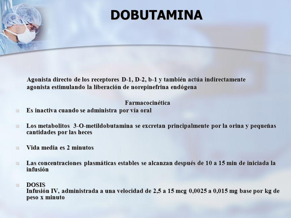 DOBUTAMINA Agonista directo de los receptores D-1, D-2, b-1 y también actúa indirectamente.