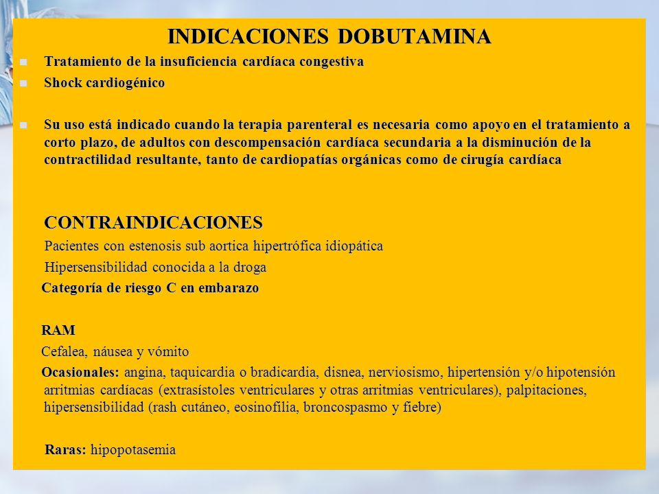INDICACIONES DOBUTAMINA