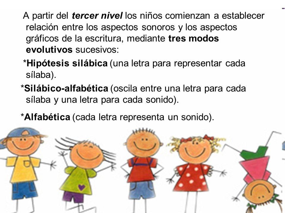 A partir del tercer nivel los niños comienzan a establecer relación entre los aspectos sonoros y los aspectos gráficos de la escritura, mediante tres modos evolutivos sucesivos: