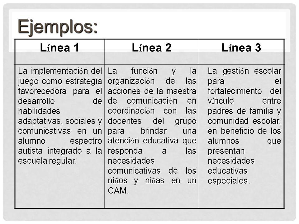 Ejemplos: Línea 1 Línea 2 Línea 3