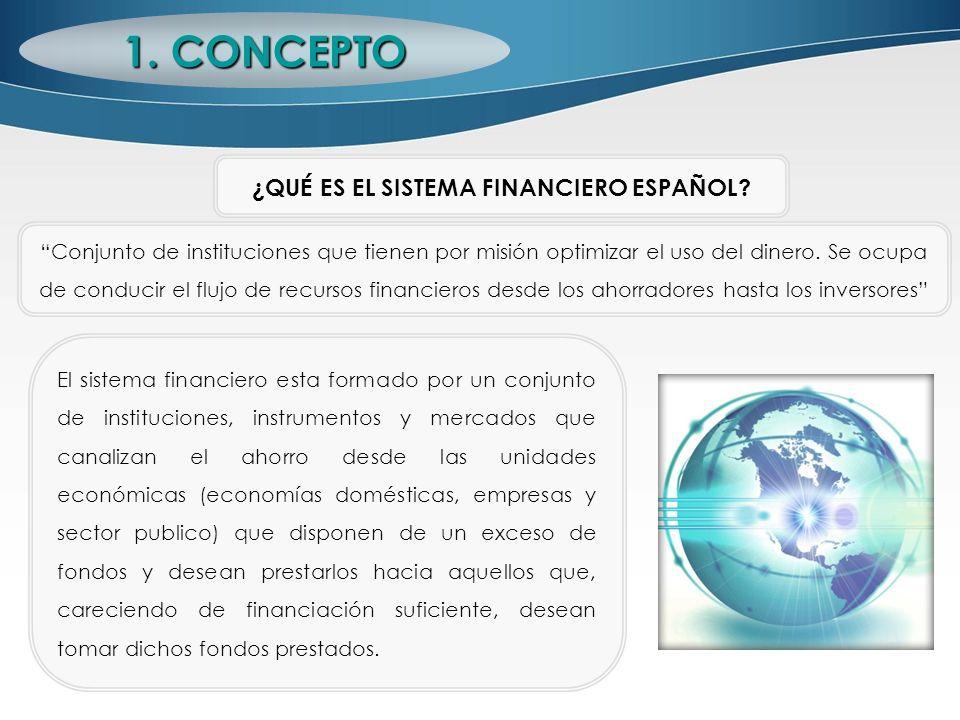 1. CONCEPTO ¿QUÉ ES EL SISTEMA FINANCIERO ESPAÑOL